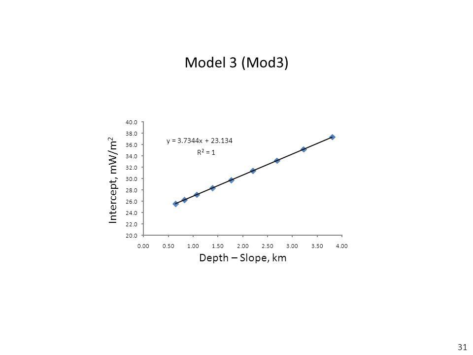 31 Depth – Slope, km Intercept, mW/m 2 y = 3.7344x + 23.134 R² = 1 20.0 22.0 24.0 26.0 28.0 30.0 32.0 34.0 36.0 38.0 40.0 0.000.501.001.502.002.503.003.504.00 Model 3 (Mod3)