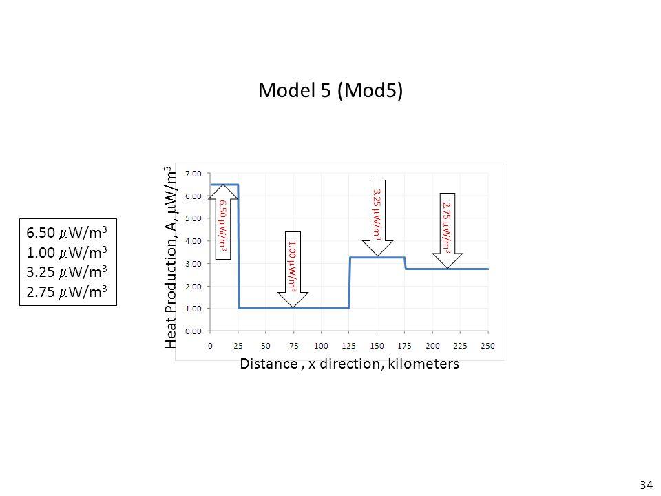 34 Model 5 (Mod5) Distance, x direction, kilometers Heat Production, A,  W/m 3 6.50  W/m 3 1.00  W/m 3 3.25  W/m 3 2.75  W/m 3 6.50  W/m 3 1.00  W/m 3 3.25  W/m 3 2.75  W/m 3