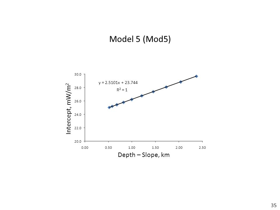 35 Model 5 (Mod5) Depth – Slope, km Intercept, mW/m 2 y = 2.5101x + 23.744 R² = 1 20.0 22.0 24.0 26.0 28.0 30.0 0.000.501.001.502.002.50