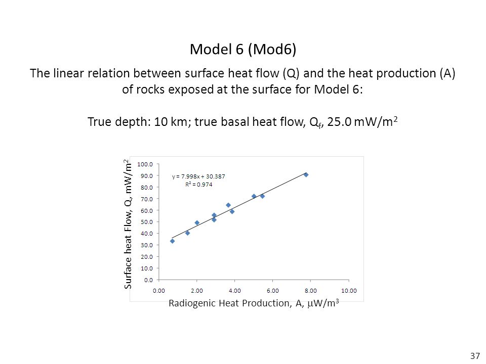 37 Model 6 (Mod6) Radiogenic Heat Production, A,  W/m 3 Surface heat Flow, Q, mW/m 2 The linear relation between surface heat flow (Q) and the heat production (A) of rocks exposed at the surface for Model 6: True depth: 10 km; true basal heat flow, Q f, 25.0 mW/m 2