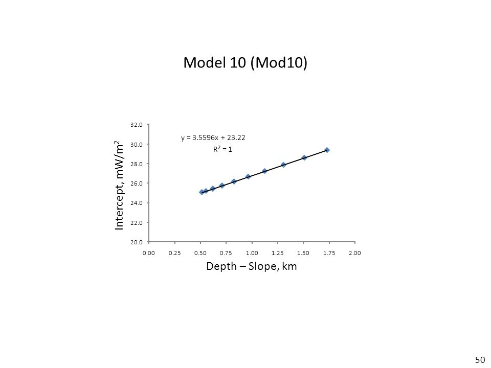 50 Model 10 (Mod10) y = 3.5596x + 23.22 R² = 1 20.0 22.0 24.0 26.0 28.0 30.0 32.0 0.000.250.500.751.001.251.501.752.00 Depth – Slope, km Intercept, mW/m 2