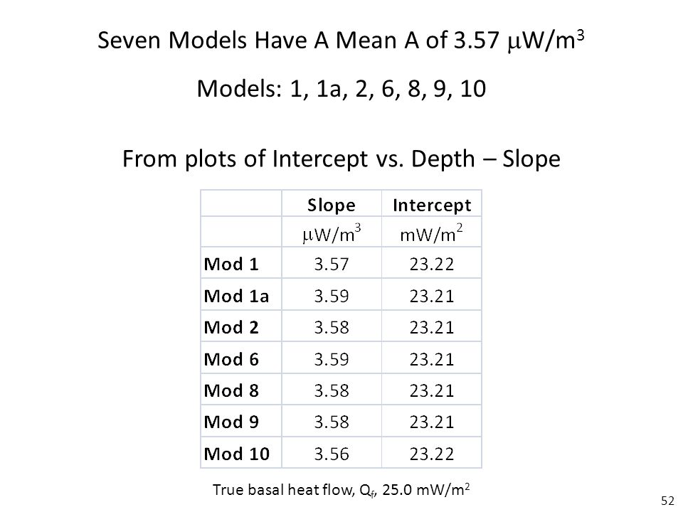 52 Seven Models Have A Mean A of 3.57  W/m 3 Models: 1, 1a, 2, 6, 8, 9, 10 From plots of Intercept vs.
