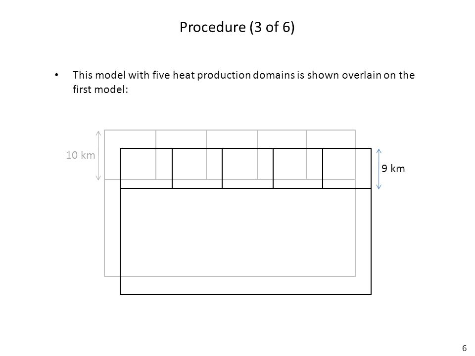 6 Procedure (3 of 6) This model with five heat production domains is shown overlain on the first model: 9 km 10 km