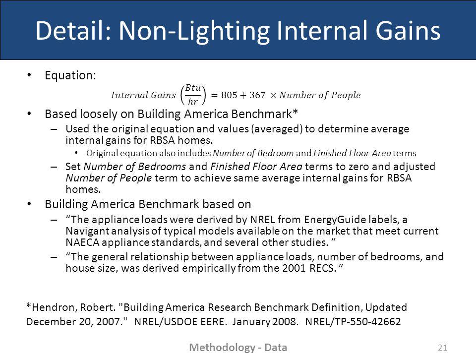 Detail: Non-Lighting Internal Gains 21 *Hendron, Robert.