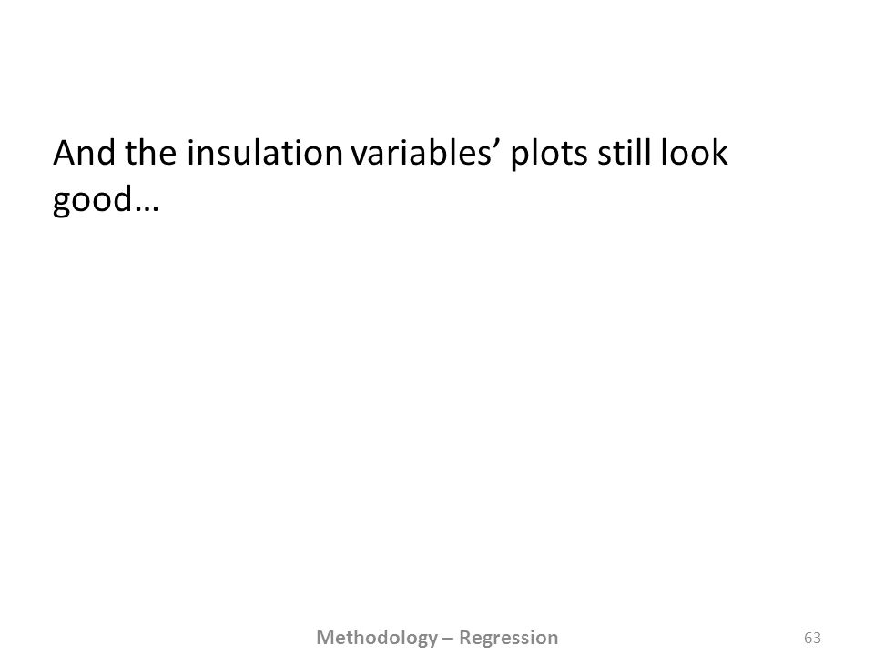 And the insulation variables' plots still look good… 63 Methodology – Regression