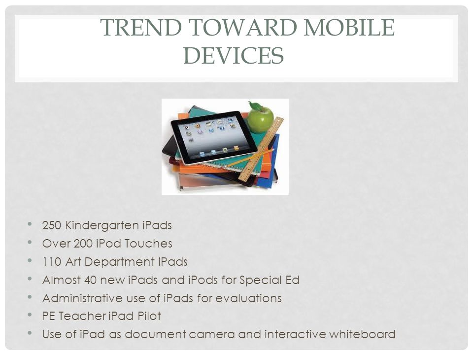 250 Kindergarten iPads Over 200 iPod Touches 110 Art Department iPads Almost 40 new iPads and iPods for Special Ed Administrative use of iPads for evaluations PE Teacher iPad Pilot Use of iPad as document camera and interactive whiteboard TREND TOWARD MOBILE DEVICES