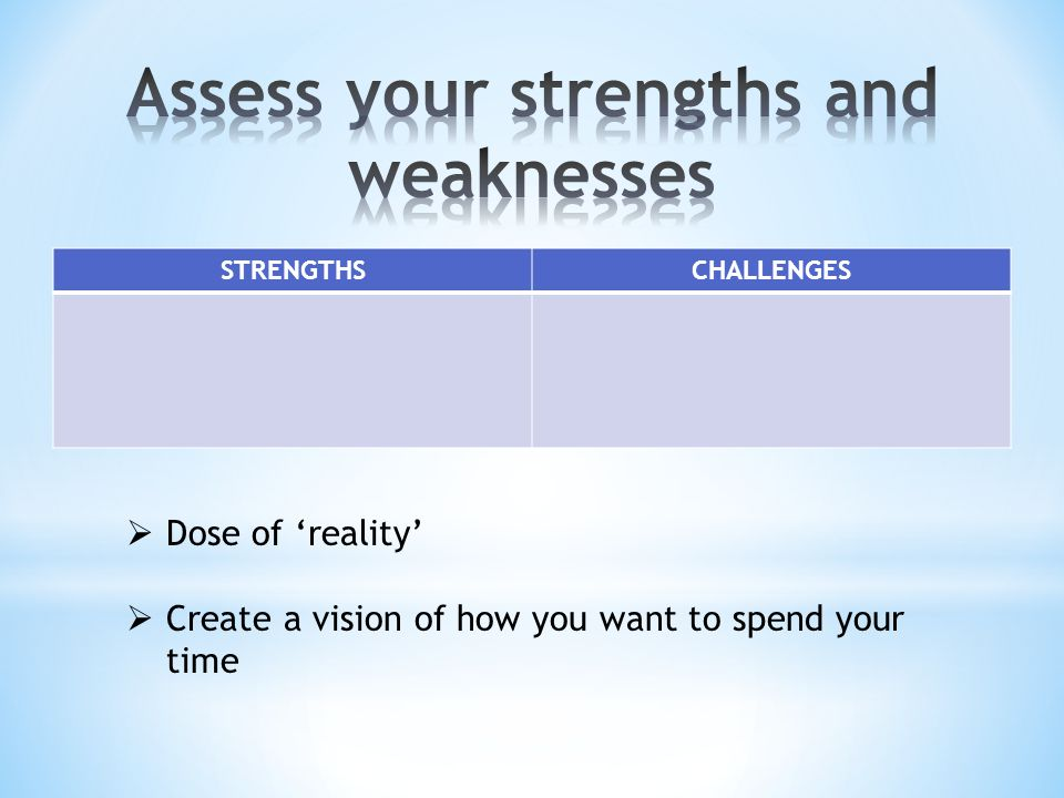 STRENGTHSCHALLENGES  Dose of 'reality'  Create a vision of how you want to spend your time