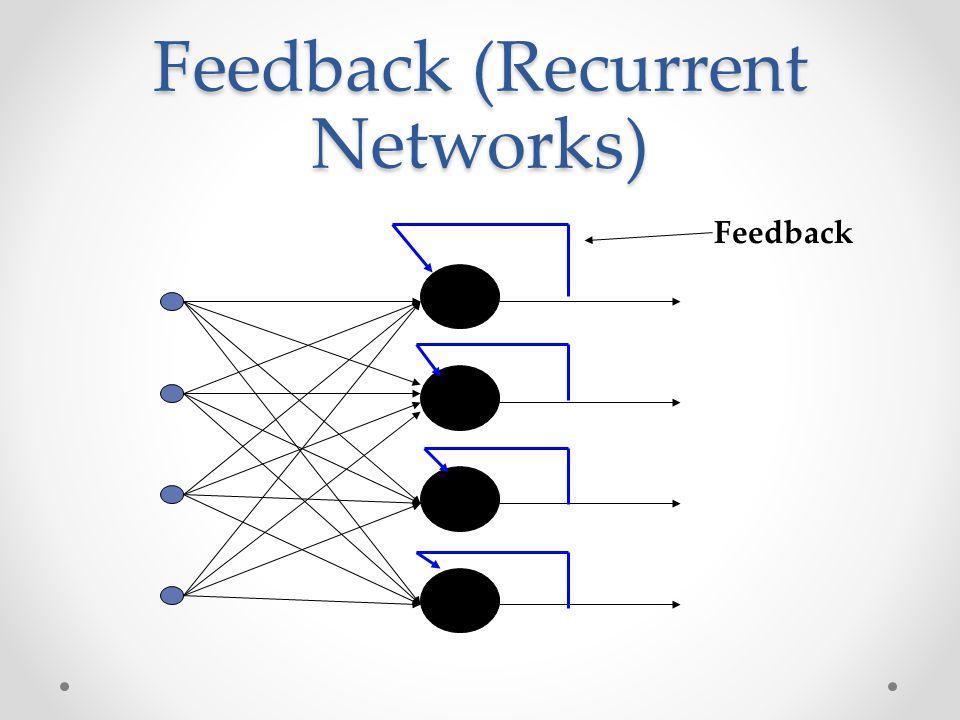 Feedback (Recurrent Networks) Feedback