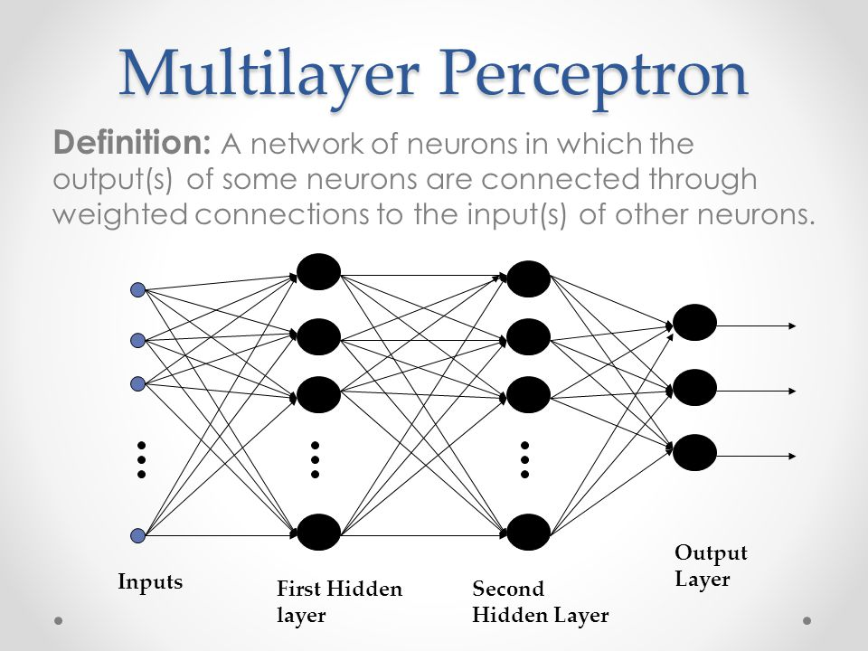 Multilayer Perceptron Definition: A network of neurons in which the output(s) of some neurons are connected through weighted connections to the input(s) of other neurons.