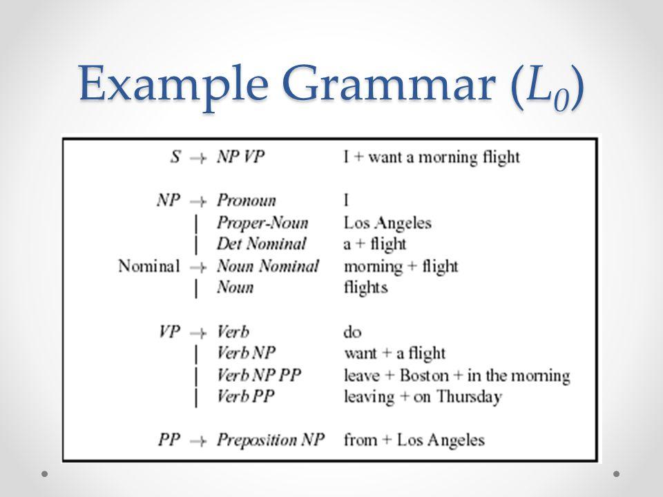 Example Grammar (L 0 )