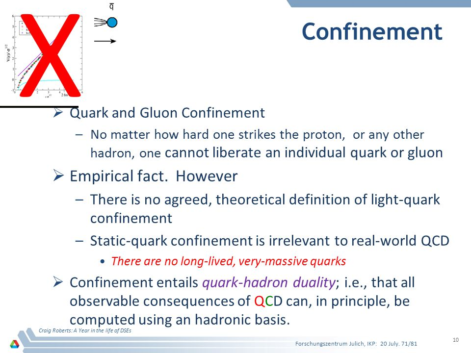 Confinement  Quark and Gluon Confinement –No matter how hard one strikes the proton, or any other hadron, one cannot liberate an individual quark or gluon  Empirical fact.