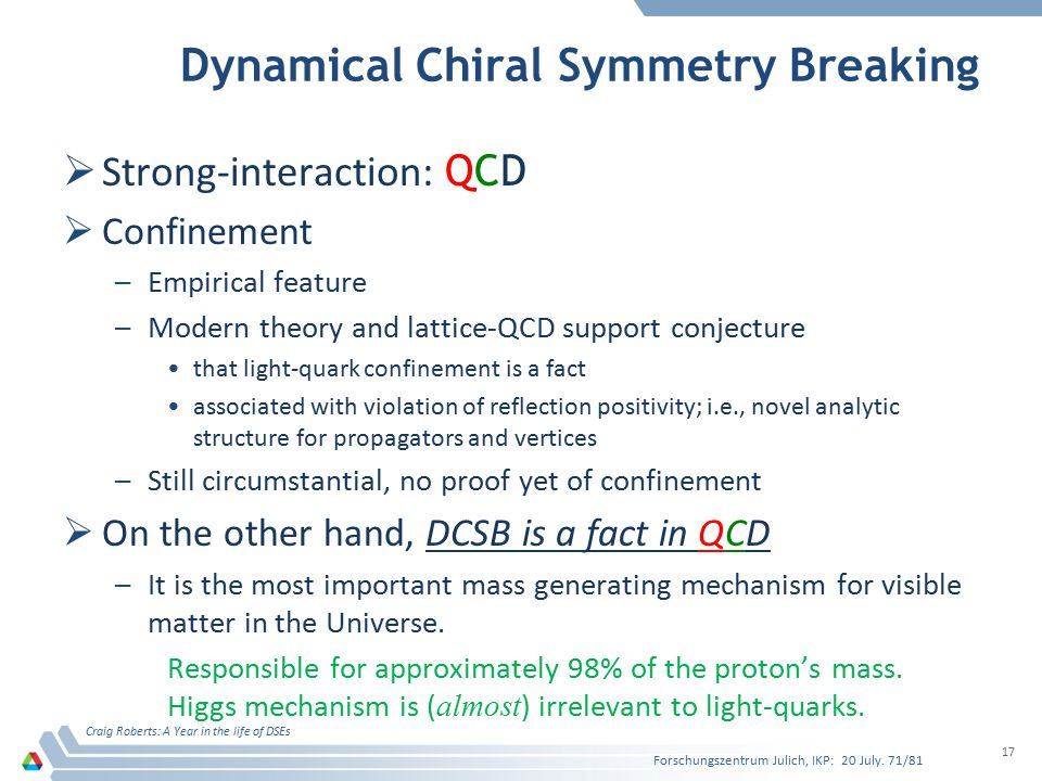 Dynamical Chiral Symmetry Breaking SStrong-interaction: Q CD CConfinement –E–Empirical feature –M–Modern theory and lattice-QCD support conjecture that light-quark confinement is a fact associated with violation of reflection positivity; i.e., novel analytic structure for propagators and vertices –S–Still circumstantial, no proof yet of confinement OOn the other hand, DCSB is a fact in QCD –I–It is the most important mass generating mechanism for visible matter in the Universe.