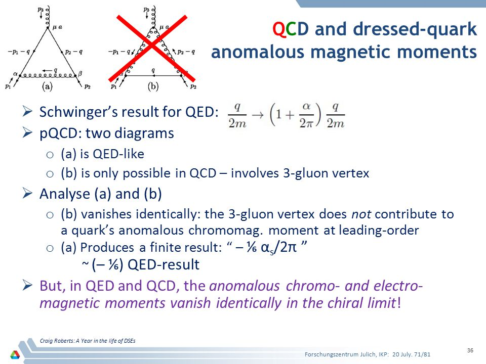 QCD and dressed-quark anomalous magnetic moments  Schwinger's result for QED:  pQCD: two diagrams o (a) is QED-like o (b) is only possible in QCD – involves 3-gluon vertex  Analyse (a) and (b) o (b) vanishes identically: the 3-gluon vertex does not contribute to a quark's anomalous chromomag.