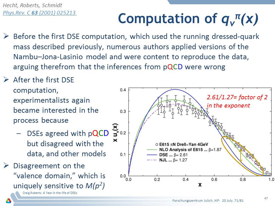 Computation of q v π (x)  Before the first DSE computation, which used the running dressed-quark mass described previously, numerous authors applied versions of the Nambu–Jona-Lasinio model and were content to reproduce the data, arguing therefrom that the inferences from pQCD were wrong Forschungszentrum Julich, IKP: 20 July.