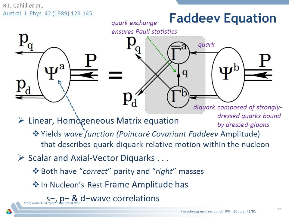 Faddeev Equation  Linear, Homogeneous Matrix equation  Yields wave function (Poincaré Covariant Faddeev Amplitude) that describes quark-diquark relative motion within the nucleon  Scalar and Axial-Vector Diquarks...