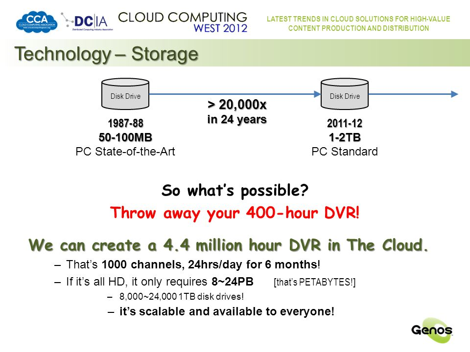 LATEST TRENDS IN CLOUD SOLUTIONS FOR HIGH-VALUE CONTENT PRODUCTION AND DISTRIBUTION Technology – Storage Disk Drive 1987-8850-100MB PC State-of-the-Art2011-121-2TB PC Standard > 20,000x in 24 years So what's possible.