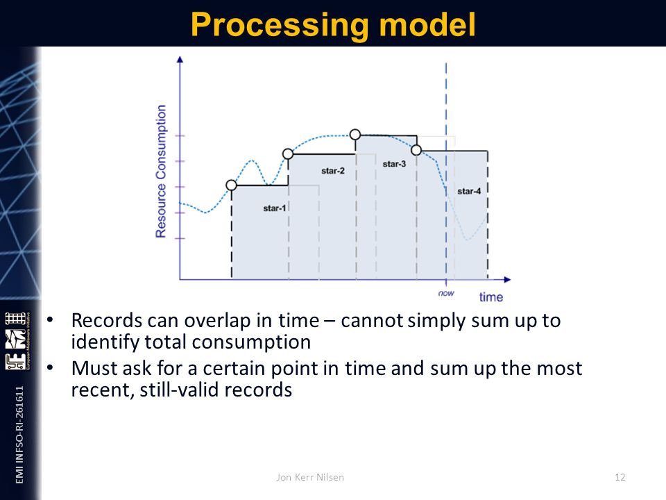 EMI INFSO-RI-261611 Processing model Records can overlap in time – cannot simply sum up to identify total consumption Must ask for a certain point in time and sum up the most recent, still-valid records To get usage per time, you must choose a set of timestamps and repeat process per time stamp – numerical integration Jon Kerr Nilsen 12