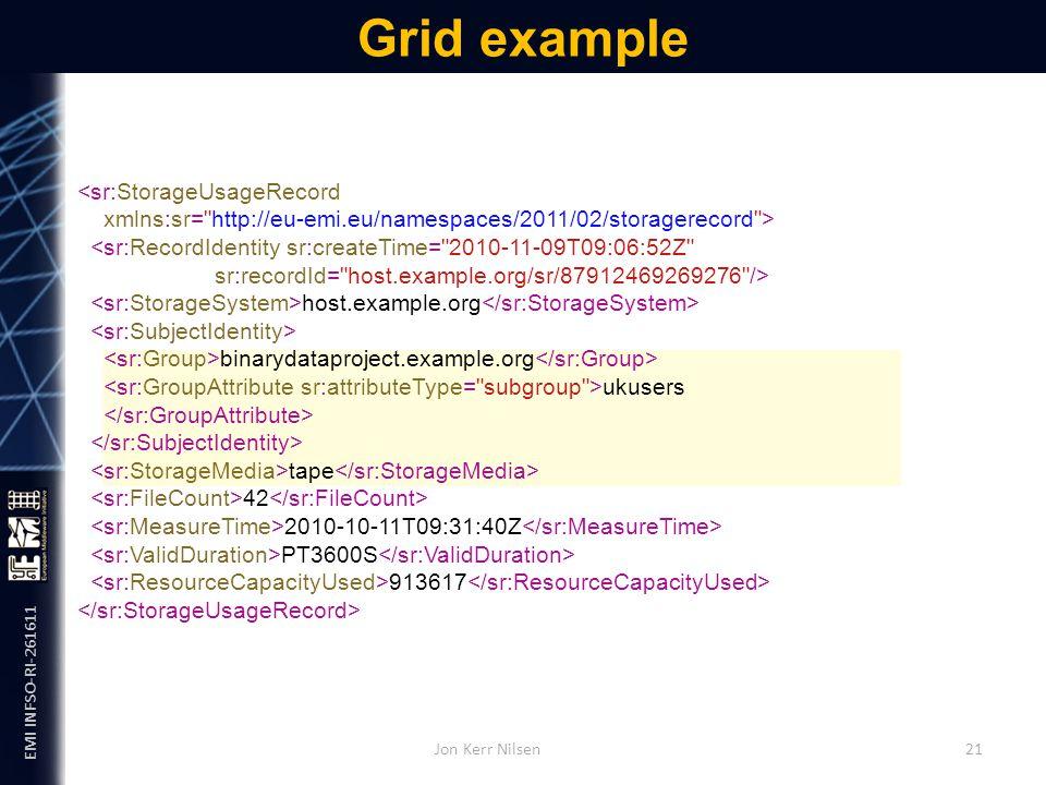 EMI INFSO-RI-261611 <sr:StorageUsageRecord xmlns:sr= http://eu-emi.eu/namespaces/2011/02/storagerecord > <sr:RecordIdentity sr:createTime= 2010-11-09T09:06:52Z sr:recordId= host.example.org/sr/87912469269276 /> host.example.org binarydataproject.example.org ukusers tape 42 2010-10-11T09:31:40Z PT3600S 913617 Grid example Jon Kerr Nilsen 21
