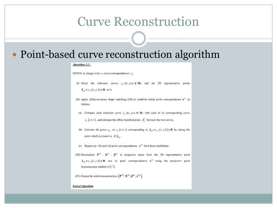 Curve Reconstruction Point-based curve reconstruction algorithm