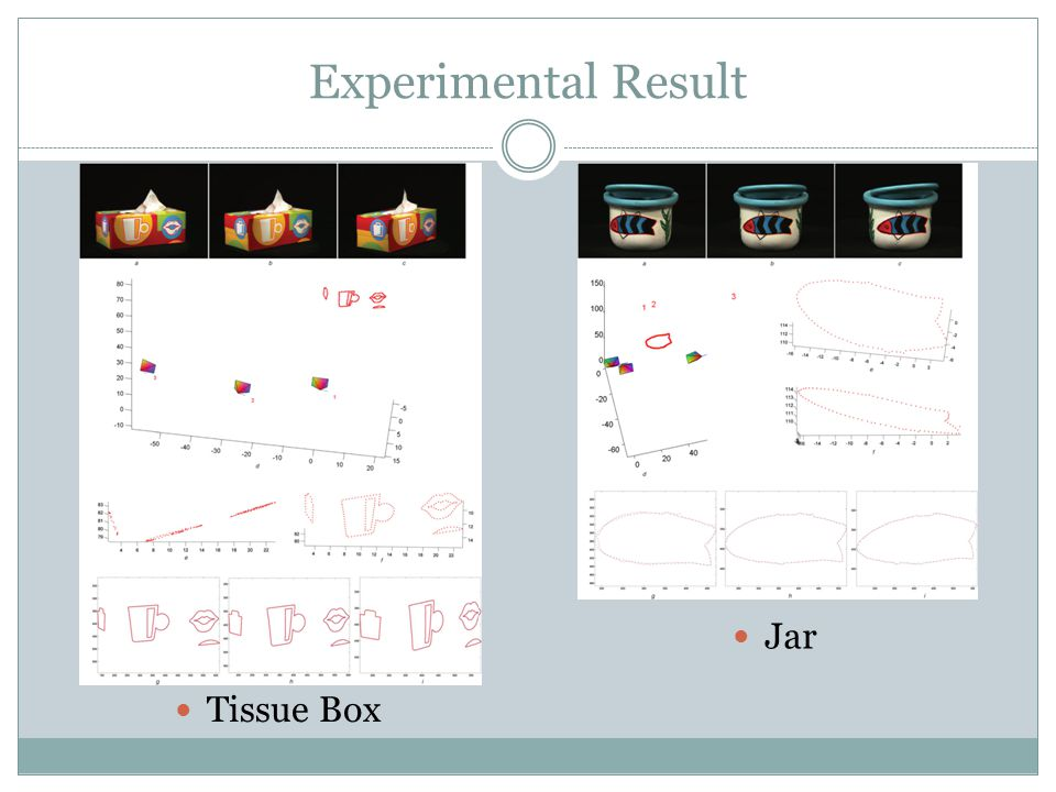Experimental Result Tissue Box Jar