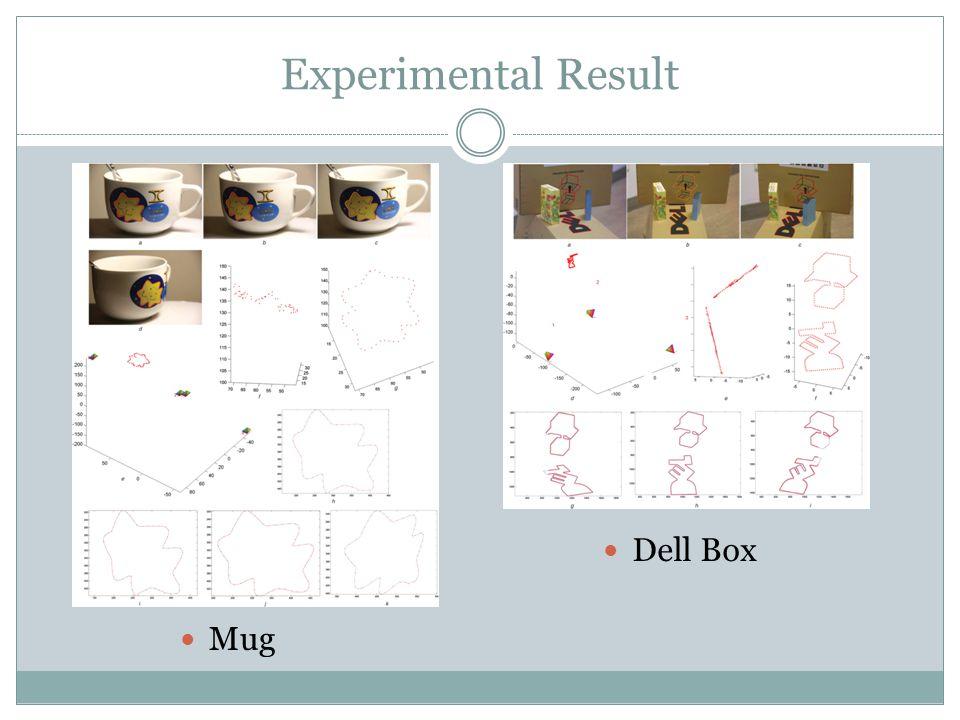 Experimental Result Mug Dell Box