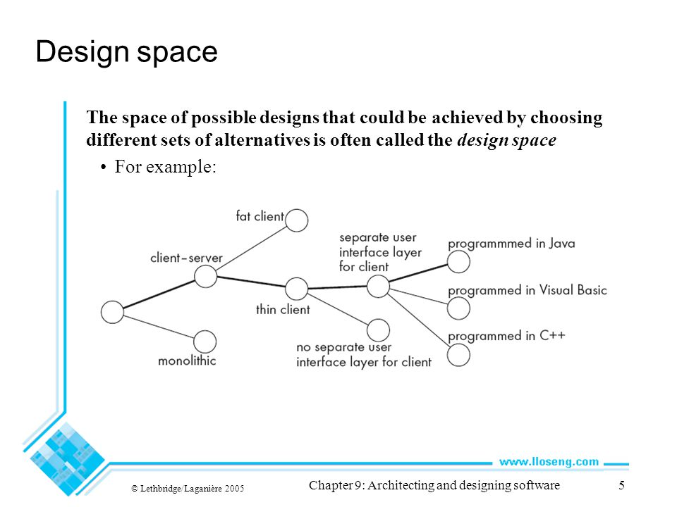 © Lethbridge/Laganière 2005 Chapter 9: Architecting and designing software5 Design space The space of possible designs that could be achieved by choos