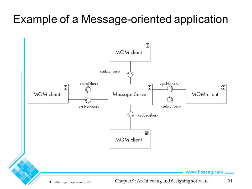 © Lethbridge/Laganière 2005 Chapter 9: Architecting and designing software91 Example of a Message-oriented application