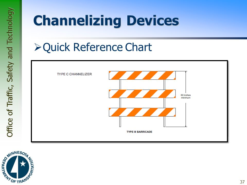 Office of Traffic, Safety and Technology Channelizing Devices  Quick Reference Chart 37