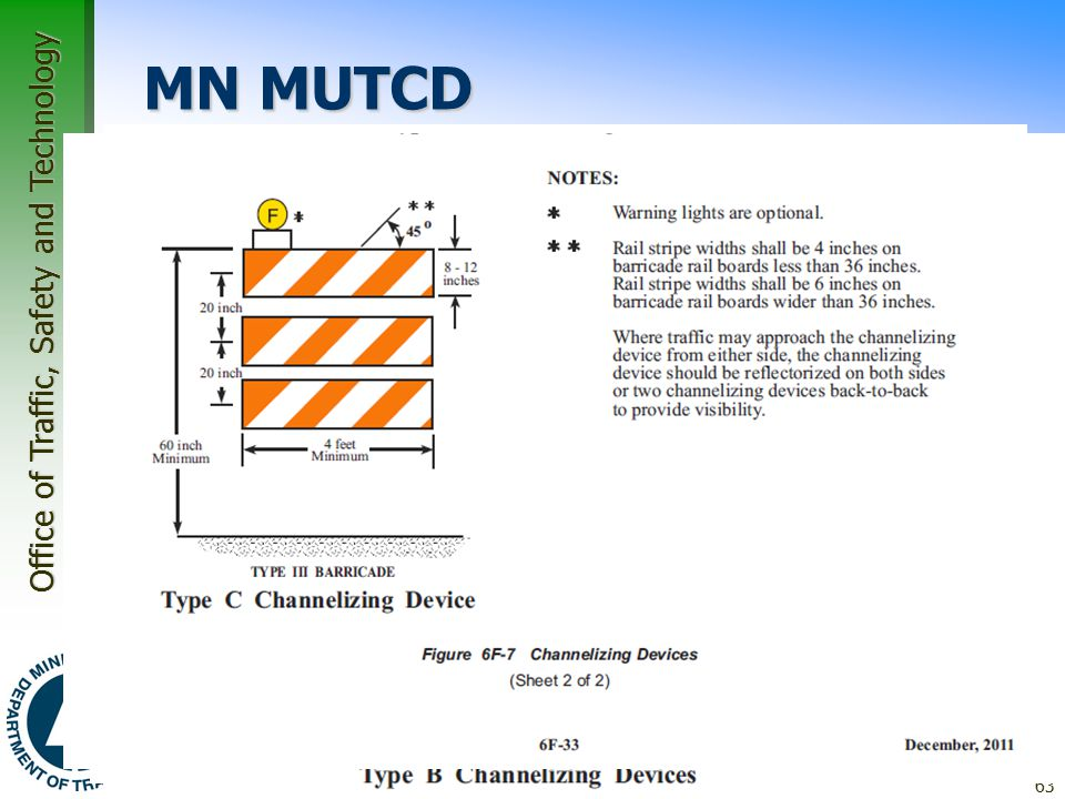 Office of Traffic, Safety and Technology MN MUTCD  Type A Channelizing Devices –Figure 6F-7 63