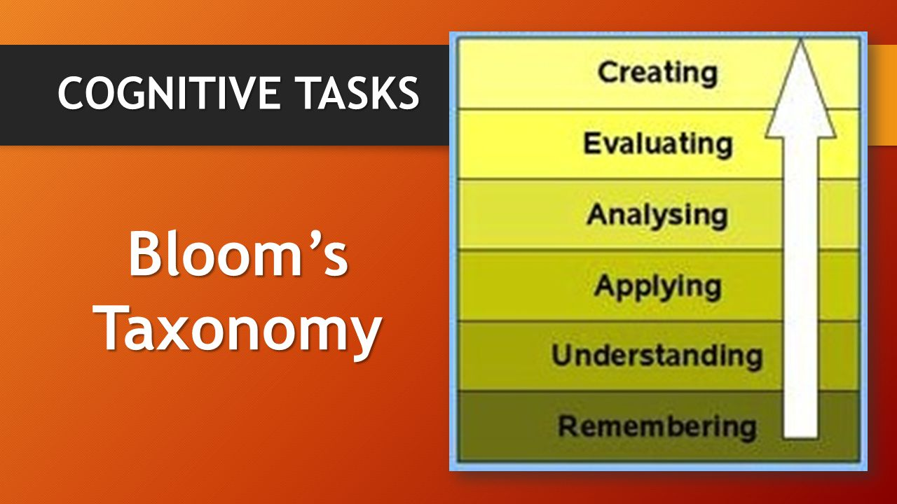 COGNITIVE TASKS Bloom's Taxonomy