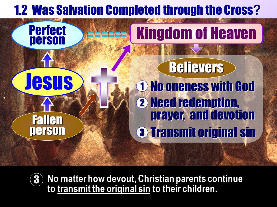 1 3 Transmit original sin 2 Need redemption, prayer, and devotion Believers Kingdom of Heaven Believers Jesus No matter how devout, Christian parents continue to transmit the original sin to their children.