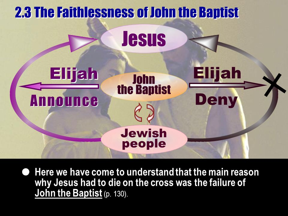 Here we have come to understand that the main reason why Jesus had to die on the cross was the failure of John the Baptist (p.