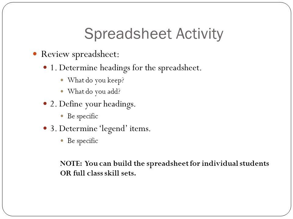 Spreadsheet Activity Review spreadsheet: 1. Determine headings for the spreadsheet.