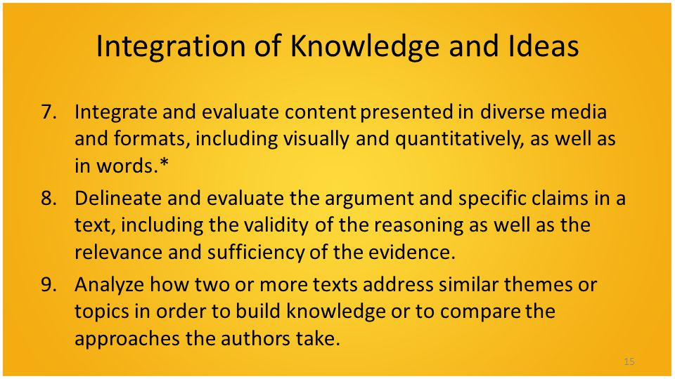 Integration of Knowledge and Ideas 7.Integrate and evaluate content presented in diverse media and formats, including visually and quantitatively, as well as in words.* 8.Delineate and evaluate the argument and specific claims in a text, including the validity of the reasoning as well as the relevance and sufficiency of the evidence.