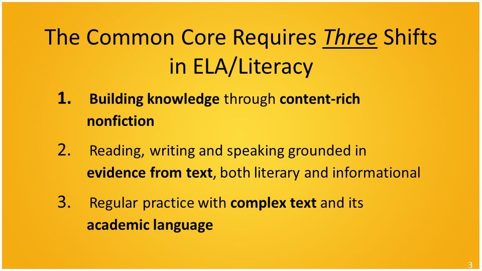 The Common Core Requires Three Shifts in ELA/Literacy 1.