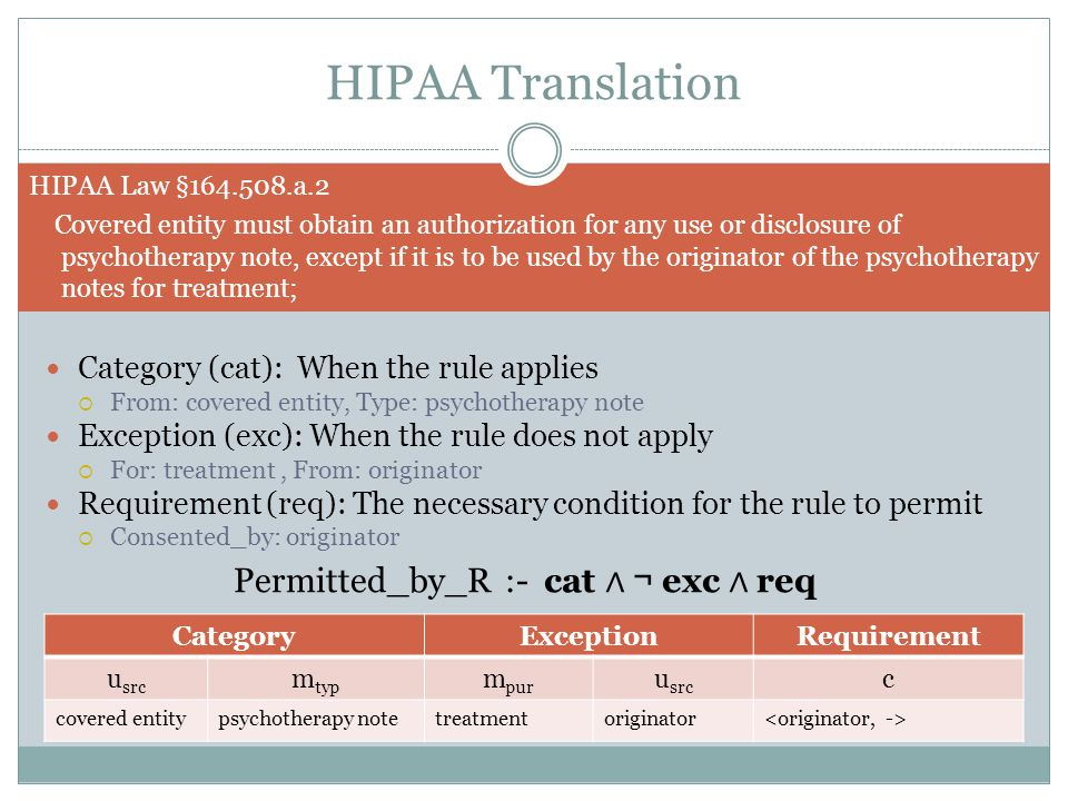 HIPAA Translation HIPAA Law §164.508.a.2 Covered entity must obtain an authorization for any use or disclosure of psychotherapy note, except if it is to be used by the originator of the psychotherapy notes for treatment; Category (cat): When the rule applies  From: covered entity, Type: psychotherapy note Exception (exc): When the rule does not apply  For: treatment, From: originator Requirement (req): The necessary condition for the rule to permit  Consented_by: originator Permitted_by_R :- cat ∧ ¬ exc ∧ req CategoryExceptionRequirement u src m typ m pur u src c covered entitypsychotherapy notetreatmentoriginator
