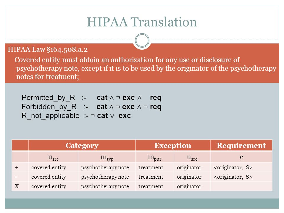HIPAA Translation HIPAA Law §164.508.a.2 Covered entity must obtain an authorization for any use or disclosure of psychotherapy note, except if it is to be used by the originator of the psychotherapy notes for treatment; Permitted_by_R :- cat ∧ ¬ exc ∧ req Forbidden_by_R :- cat ∧ ¬ exc ∧ ¬ req R_not_applicable :- ¬ cat ∨ exc CategoryExceptionRequirement u src m typ m pur u src c +covered entitypsychotherapy notetreatmentoriginator -covered entitypsychotherapy notetreatmentoriginator Xcovered entitypsychotherapy notetreatmentoriginator