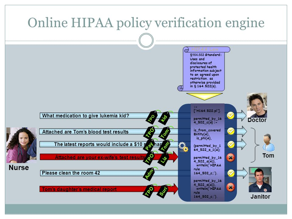 Online HIPAA policy verification engine HIPAA Law §164.502 Standard: Uses and disclosures of protected health information subject to an agreed upon restriction.