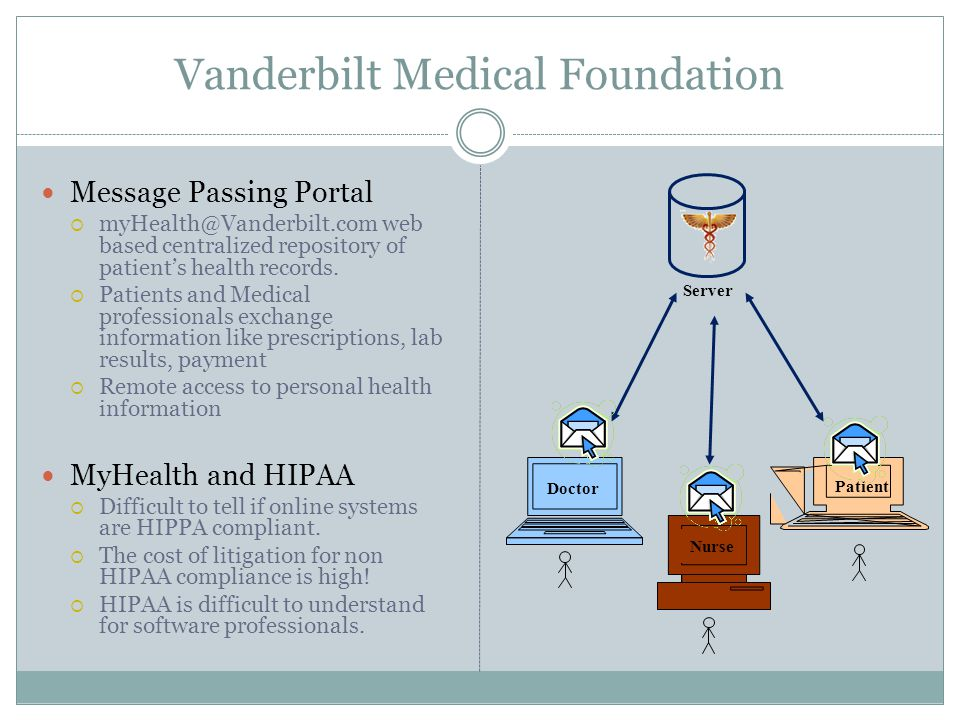 Vanderbilt Medical Foundation NurseDoctor Server Patient Message Passing Portal  myHealth@Vanderbilt.com web based centralized repository of patient's health records.
