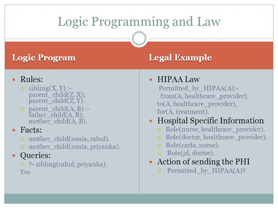 Logic Program Legal Example Rules:  sibling(X, Y) :- parent_child(Z, X), parent_child(Z, Y).