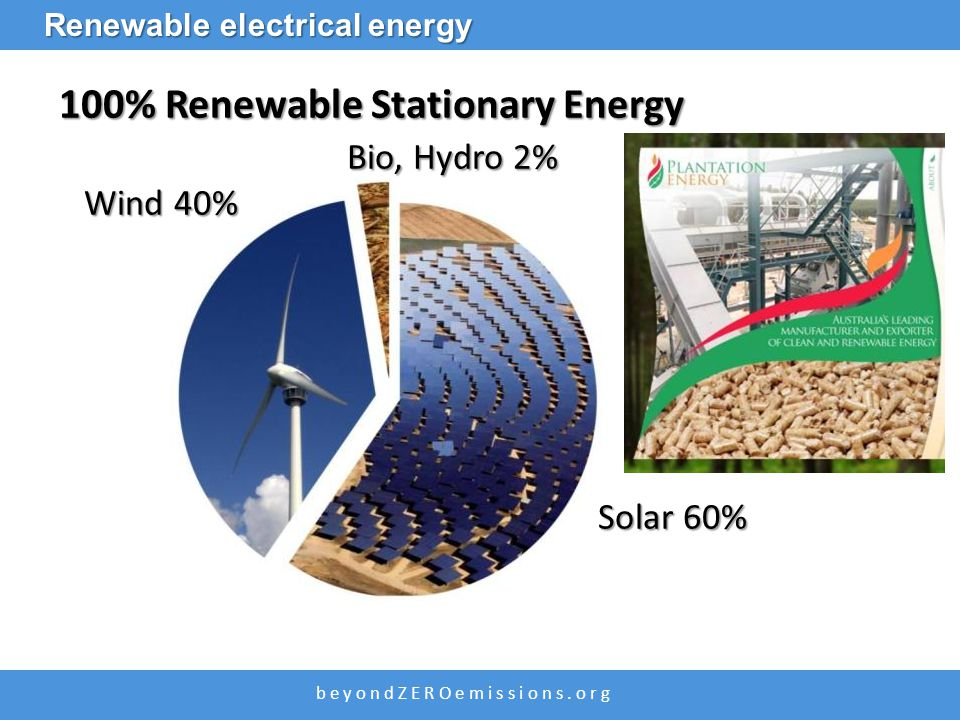 b e y o n d Z E R O e m i s s i o n s. o r g Renewable electrical energy 100% Renewable Stationary Energy Bio, Hydro 2% Wind 40% Wind 40% Solar 60% So