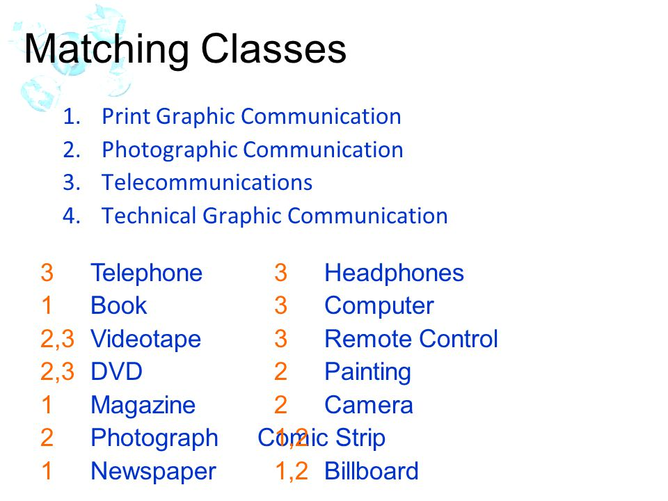 TelephoneHeadphones BookComputer VideotapeRemote Control DVDPainting MagazineCamera PhotographComic Strip NewspaperBillboard 3 1 2,3 1 2 1 3 3 3 2 2 1