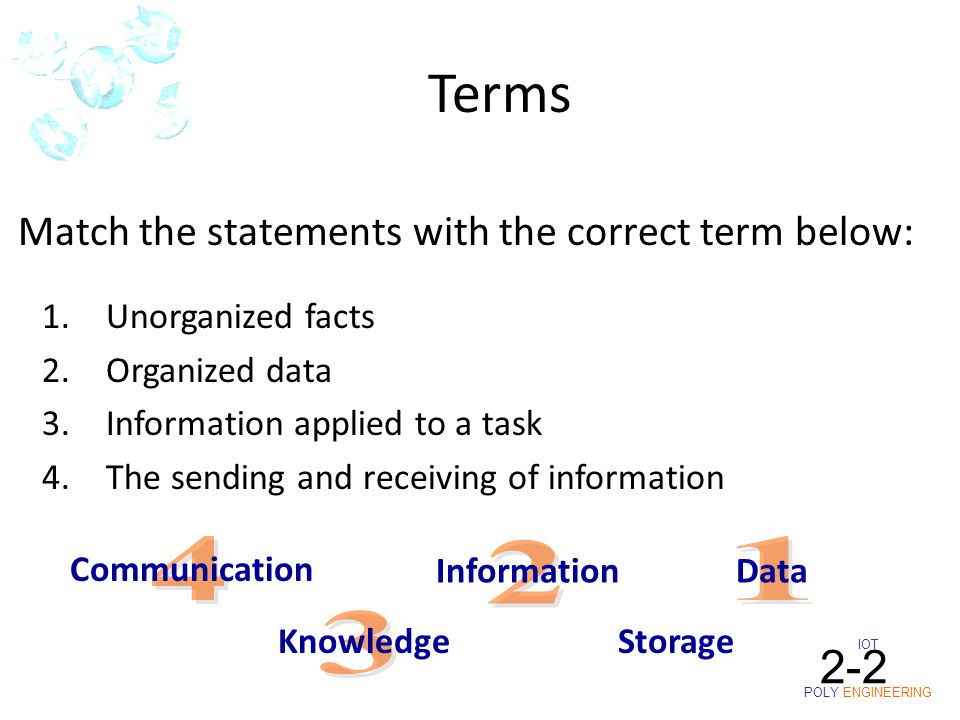 IOT POLY ENGINEERING 2-2 Communication Knowledge Information Storage 1.Unorganized facts 2.Organized data 3.Information applied to a task 4.The sending and receiving of information Data Match the statements with the correct term below: Terms