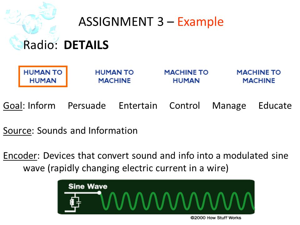 Radio: DETAILS Goal: Inform Persuade Entertain Control Manage Educate Source: Sounds and Information Encoder: Devices that convert sound and info into a modulated sine wave (rapidly changing electric current in a wire) ASSIGNMENT 3 – Example
