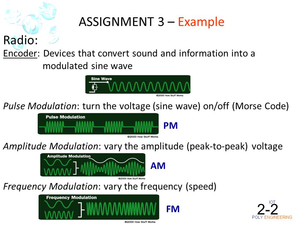 IOT POLY ENGINEERING 2-2 Radio: Pulse Modulation: turn the voltage (sine wave) on/off (Morse Code) Amplitude Modulation: vary the amplitude (peak-to-p
