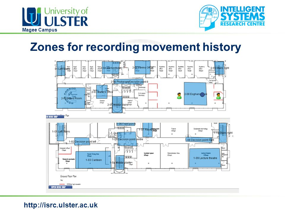http://isrc.ulster.ac.uk Magee Campus Zones for recording movement history