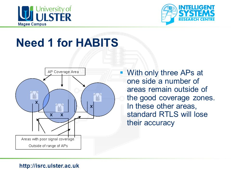 http://isrc.ulster.ac.uk Magee Campus Sample scenario – HABITS System 1.If tag = Eoghan 2.node = 5 and previous node = 4 3.node 5 NOT = wait node 4.Action = calc next node, 5.Next node = Either 2,3,6,7,8 (All have non-zero Probability) 6.Check time period = Lunch 7.If time = Lunch THEN next node is 6 or 3(Probability > 80% )- lunch temporal rule 8.Check other users in area 9.If with John THEN next node = 6(John doesn't go to the canteen!) – other user rule 10.If with Mary THEN next node = 3(Mary usually goes to the canteen!) 11.If alone then next node = 6(40%) OR 3(40%) – wait for more info.