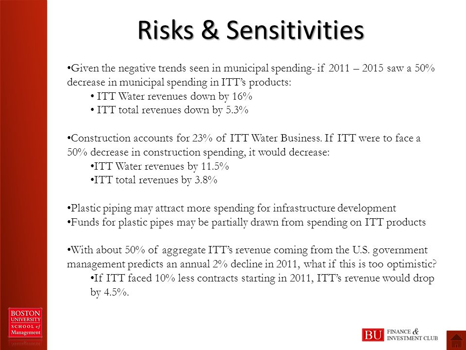 Risks & Sensitivities Given the negative trends seen in municipal spending- if 2011 – 2015 saw a 50% decrease in municipal spending in ITT's products: ITT Water revenues down by 16% ITT total revenues down by 5.3% Construction accounts for 23% of ITT Water Business.