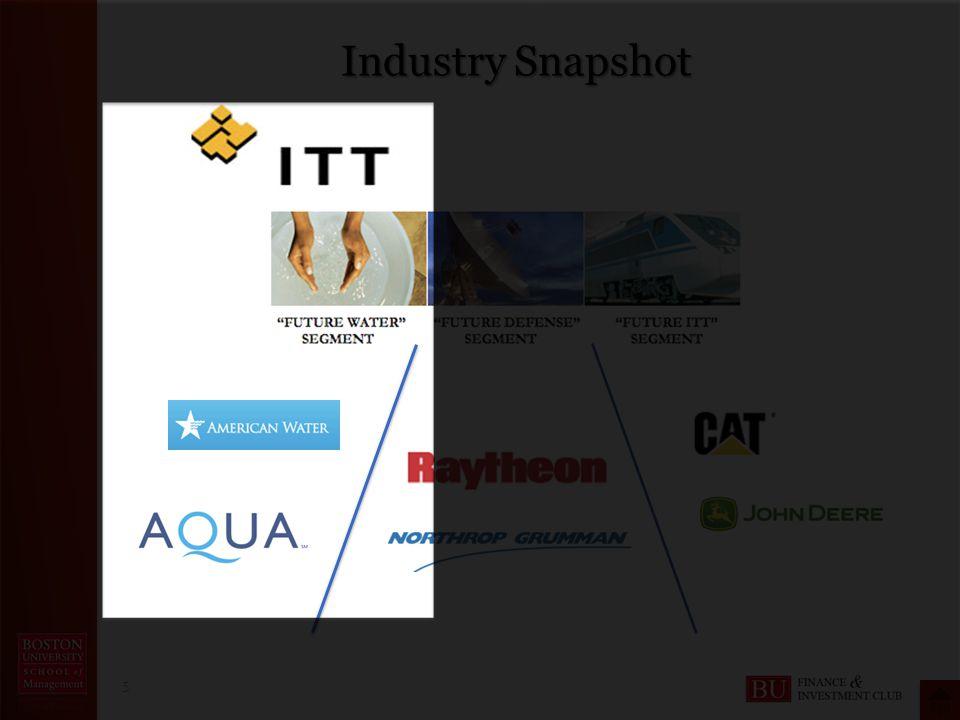 5 Industry Snapshot