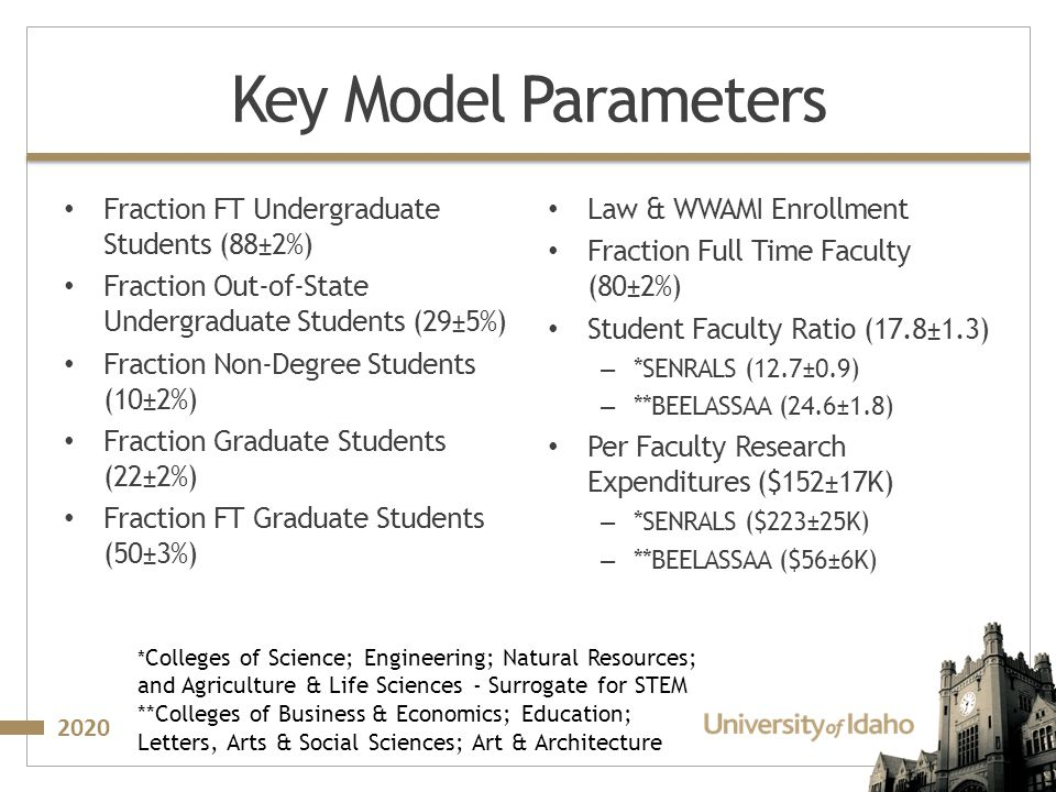 2020 Key Model Parameters Fraction FT Undergraduate Students (88±2%) Fraction Out-of-State Undergraduate Students (29±5%) Fraction Non-Degree Students (10±2%) Fraction Graduate Students (22±2%) Fraction FT Graduate Students (50±3%) Law & WWAMI Enrollment Fraction Full Time Faculty (80±2%) Student Faculty Ratio (17.8±1.3) – *SENRALS (12.7±0.9) – **BEELASSAA (24.6±1.8) Per Faculty Research Expenditures ($152±17K) – *SENRALS ($223±25K) – **BEELASSAA ($56±6K) * Colleges of Science; Engineering; Natural Resources; and Agriculture & Life Sciences - Surrogate for STEM **Colleges of Business & Economics; Education; Letters, Arts & Social Sciences; Art & Architecture